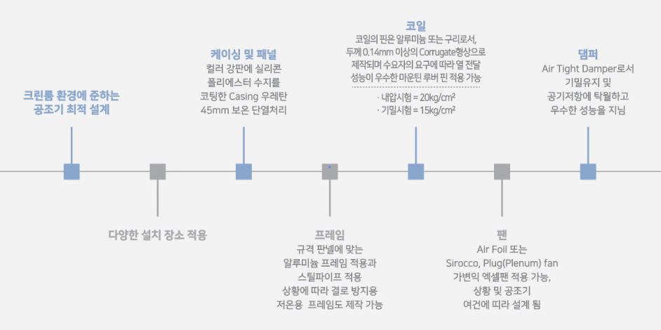주석 2019-10-03 144111