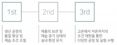주석 2019-10-03 150735